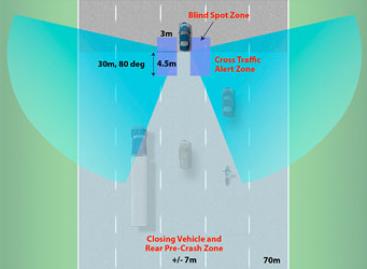 CMS – unikalus sprendimas saugumui keliuose