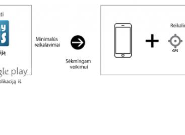 """""""Busturas"""" pristato """"myBus"""" aplikaciją, skirtą išmaniesiems telefonams"""