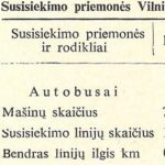1950-1