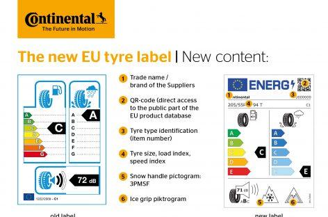 Naujas padangų ženklinimas bus informatyvesnis