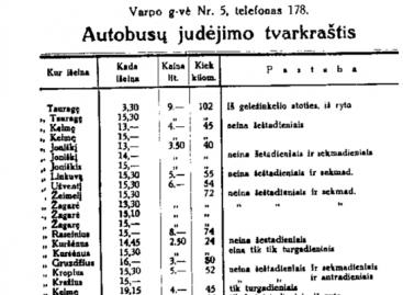 Kokiais maršrutais iš Šiaulių autobusai važiavo 1931-aisiais?