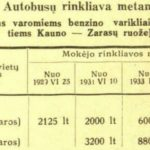 1938-1